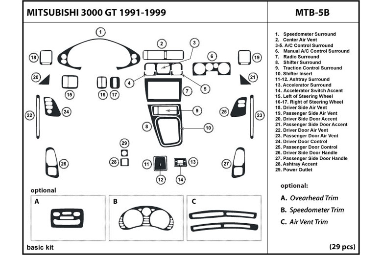 1995 Mitsubishi 3000GT DL Auto Dash Kit Diagram