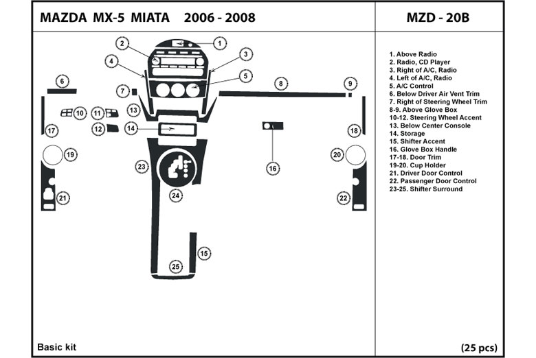 2006 Mazda Miata DL Auto Dash Kit Diagram