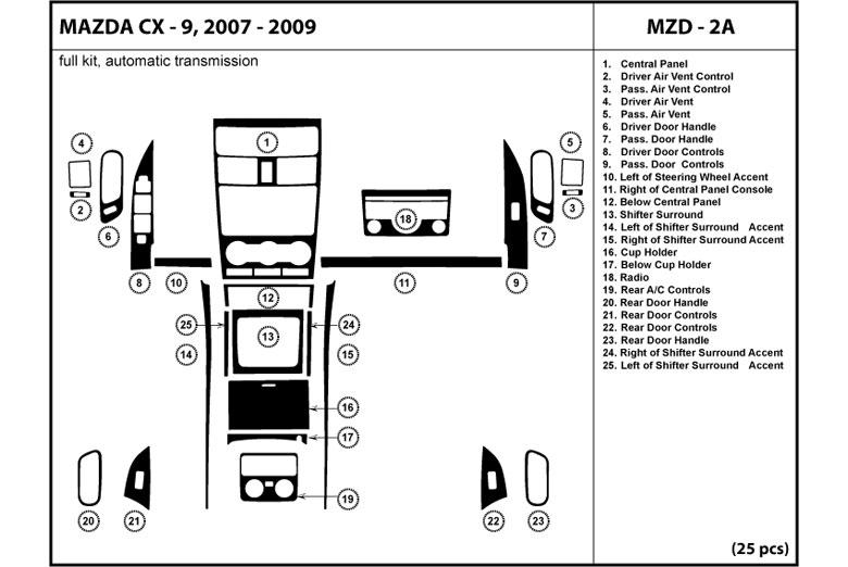 2008 mazda cx 9 dash kits custom 2008 mazda cx 9 dash kit. Black Bedroom Furniture Sets. Home Design Ideas