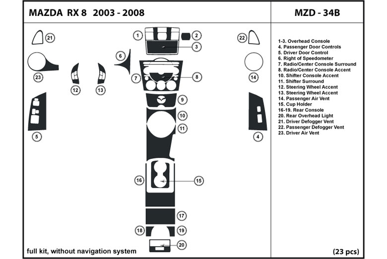 2004 Mazda RX-8 DL Auto Dash Kit Diagram