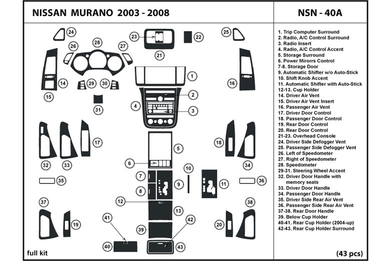 2004 Nissan Murano DL Auto Dash Kit Diagram