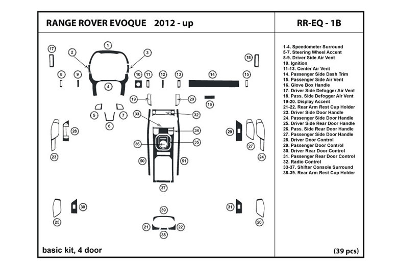 2013 Land Rover Range Rover Evoque DL Auto Dash Kit Diagram
