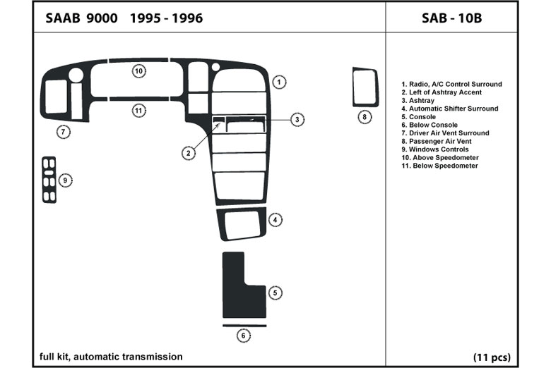 dl auto saab 9000 1995 1996 dash kits. Black Bedroom Furniture Sets. Home Design Ideas