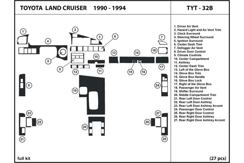 Dash Kit Trim for Toyota LAND CRUISER 90-94 Tuning Dashboard TYT-32B 27 pcs.