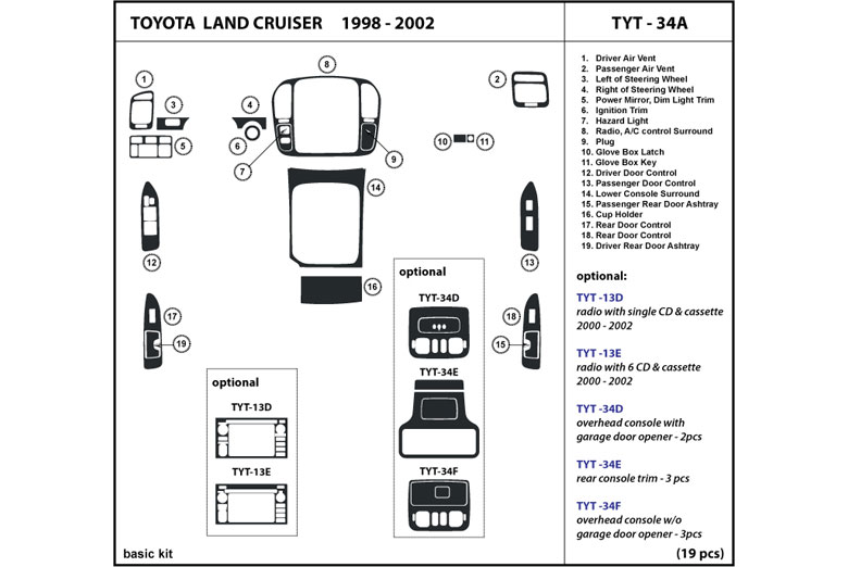 2002 Toyota Land Cruiser DL Auto Dash Kit Diagram