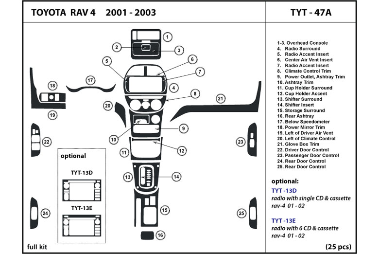 2002 toyota rav4 dash kits custom 2002 toyota rav4 dash kit. Black Bedroom Furniture Sets. Home Design Ideas