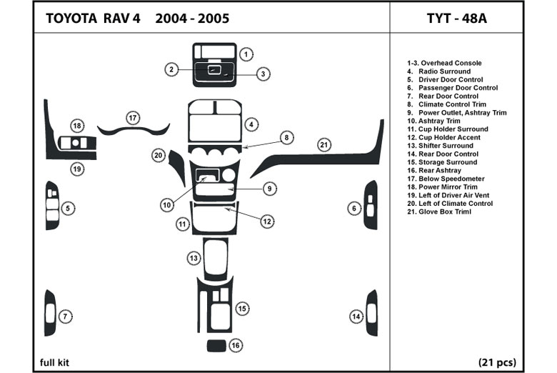 2005 toyota rav4 dash kits custom 2005 toyota rav4 dash kit. Black Bedroom Furniture Sets. Home Design Ideas