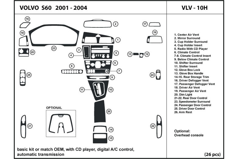 2001 Volvo S60 DL Auto Dash Kit Diagram