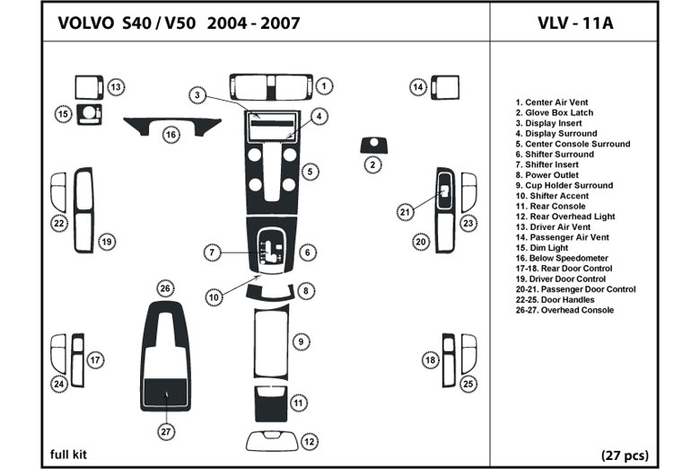 2006 Volvo V50 DL Auto Dash Kit Diagram