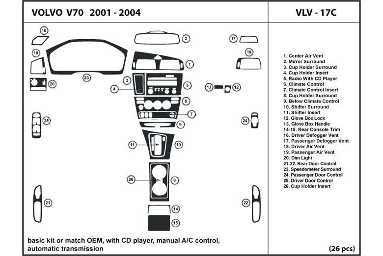 2001 Volvo V70 DL Auto Dash Kit Diagram