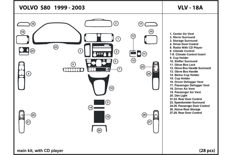 1999 Volvo S80 DL Auto Dash Kit Diagram