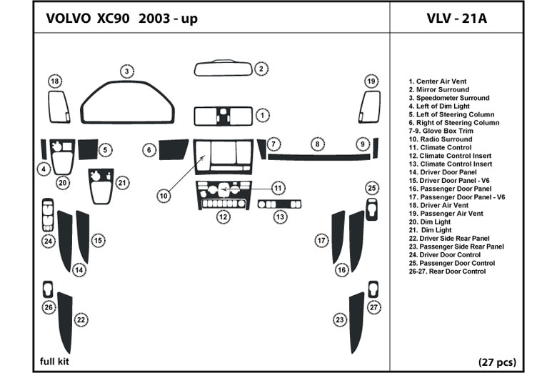 2007 Volvo XC90 DL Auto Dash Kit Diagram