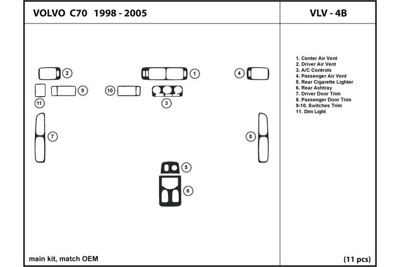 Dl Auto U2122 Volvo C70 1998
