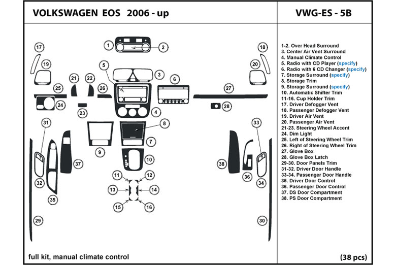 2007 Volkswagen Eos Diagram Introduction To Electrical Wiring Rhjillkamil: 2007 Volkswagen Eos Fuse Box At Gmaili.net