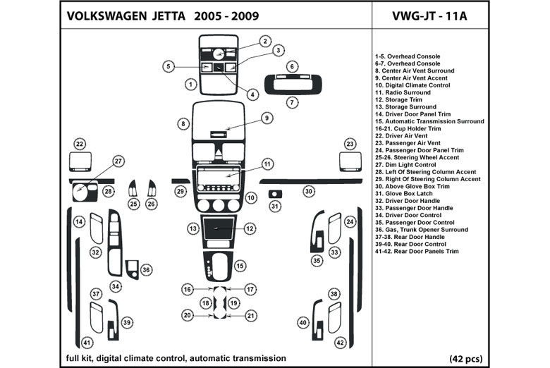 2005 Volkswagen Jetta DL Auto Dash Kit Diagram