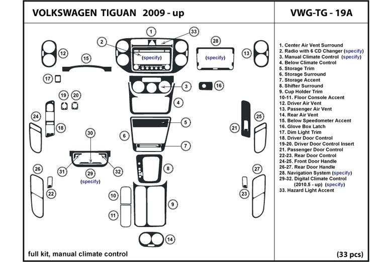 2011 Volkswagen Tiguan Dash Kits