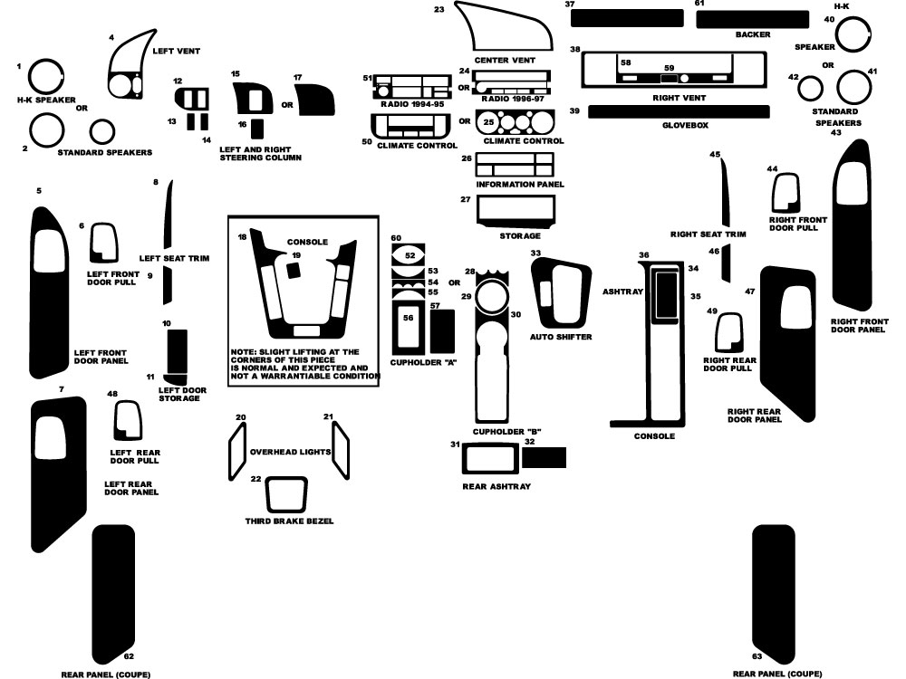 BMW 3-Series Coupe / Sedan 1994-1997 Dash Kit Diagram