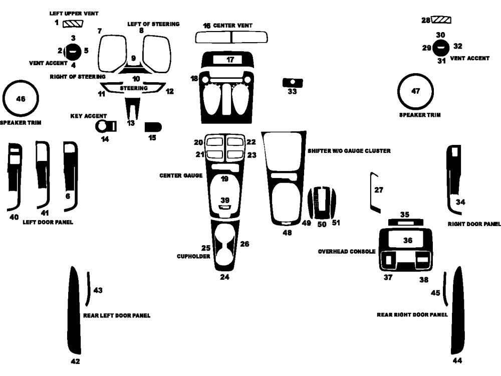 Chevrolet Camaro 2010-2011 Dash Kit Diagram