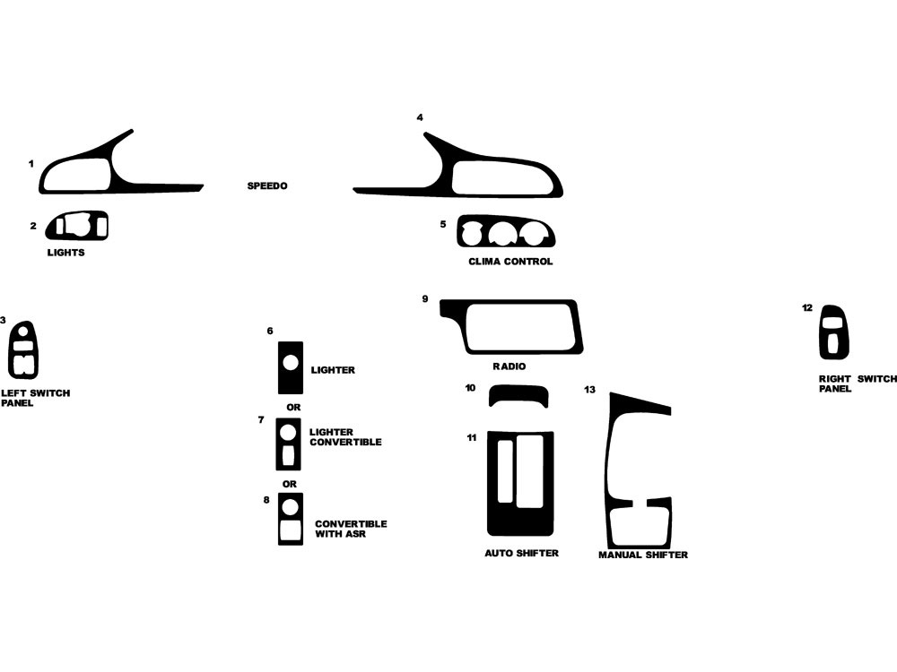 Chevrolet Camaro 1994-1996 Dash Kit Diagram