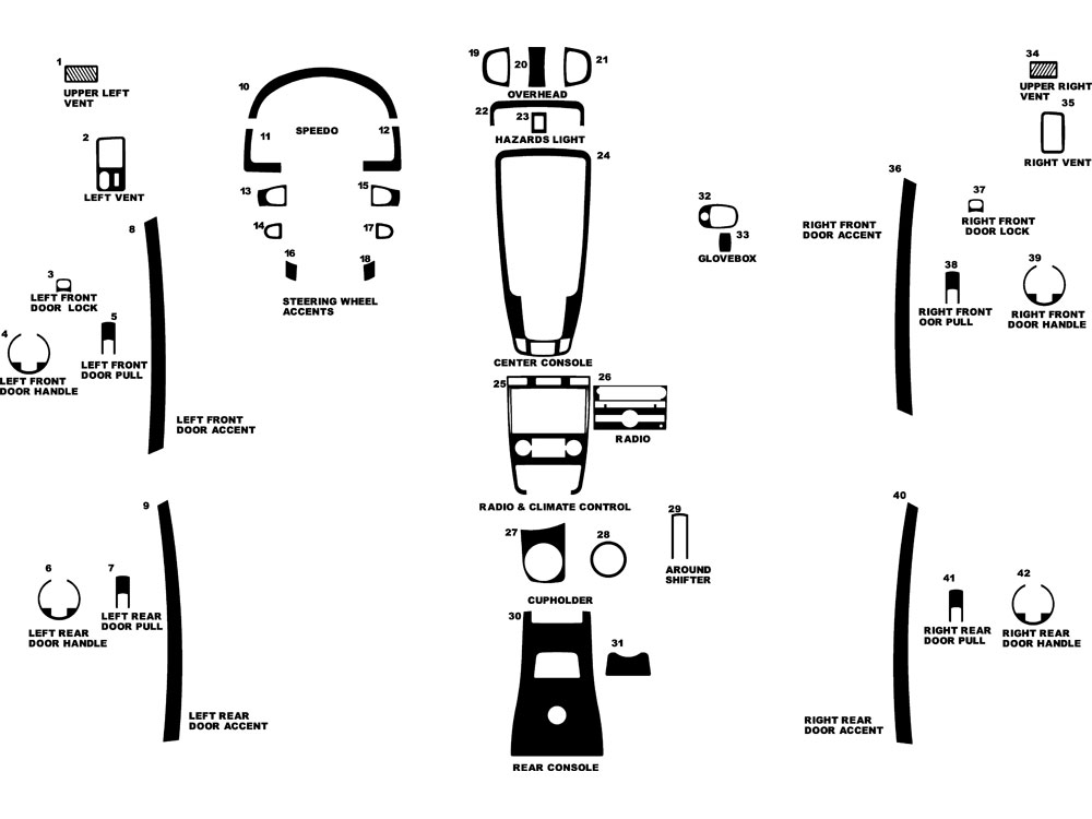 Chevrolet Equinox 2007-2009 Dash Kit Diagram