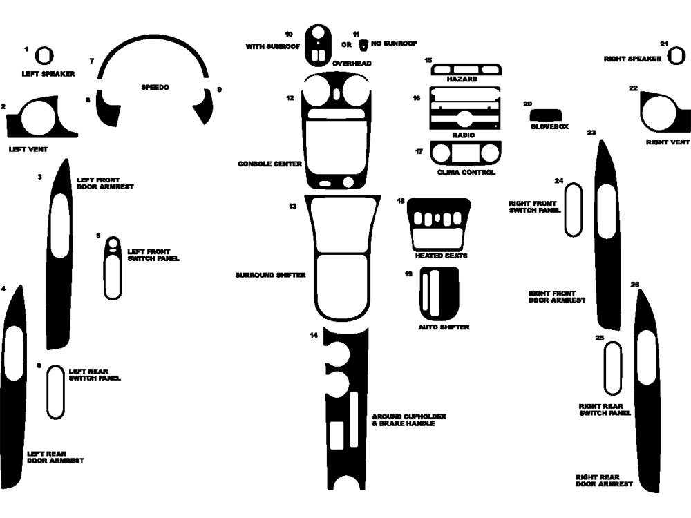chevrolet hhr dash kits diy dash trim kit chevrolet hhr 2006 2007 dash kit diagram
