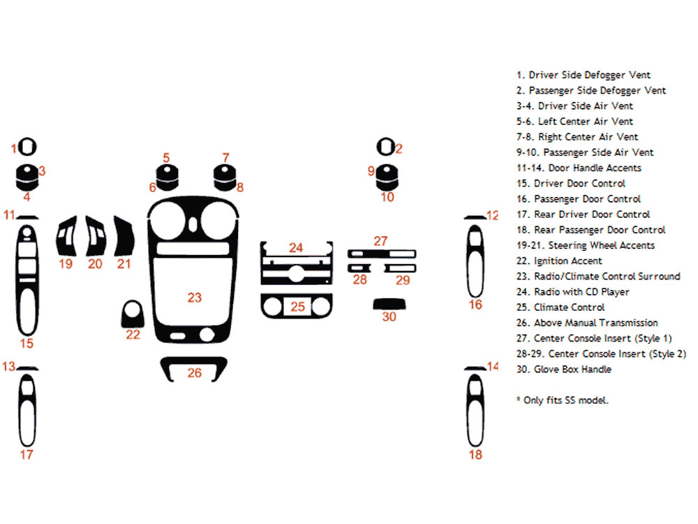 chevrolet hhr ss dash kits diy dash trim kit chevrolet hhr ss 2008 2010 dash kit diagram