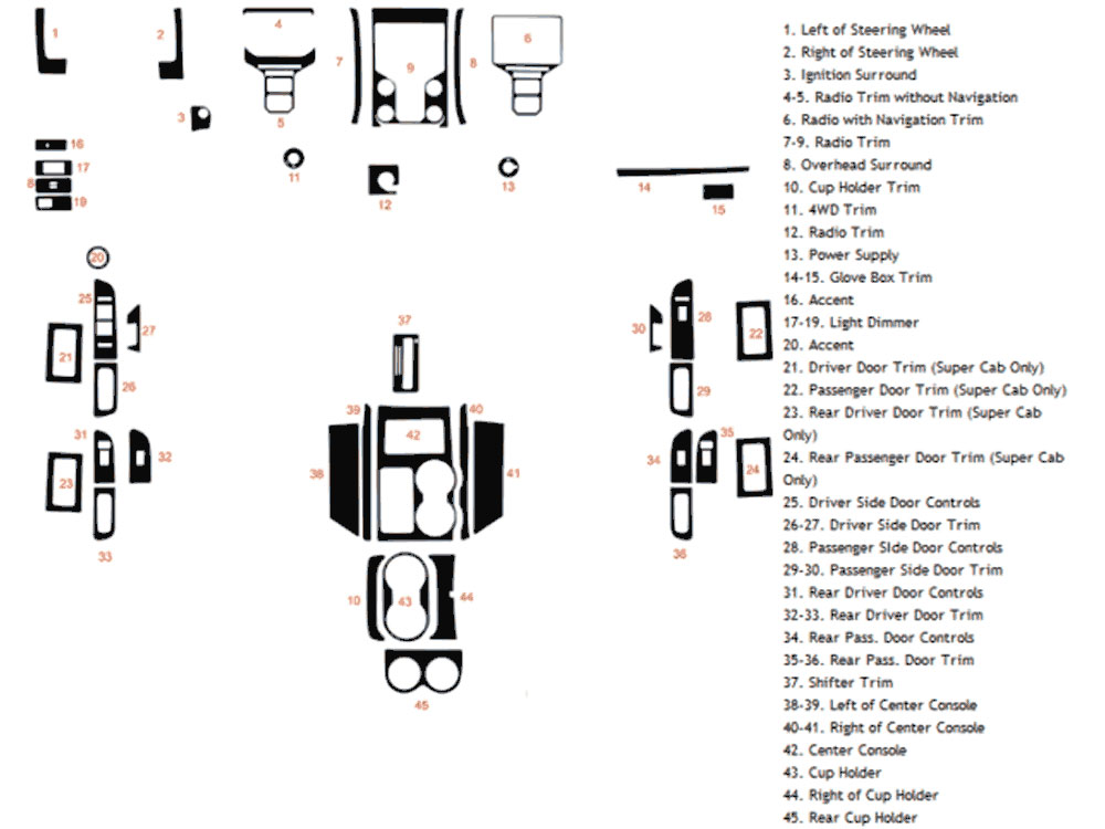Ford F-150 2013-2015 Dash Kit Diagram
