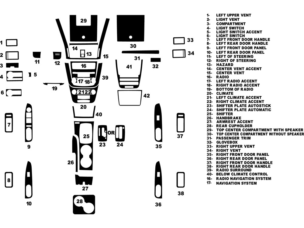 2008 lincoln mkx fuse box diagram  lincoln  auto fuse box diagram