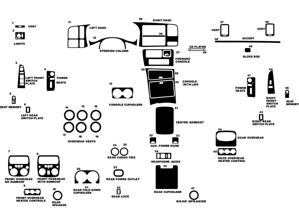 GMC Yukon Denali 2001-2002 Dash Kit Diagram