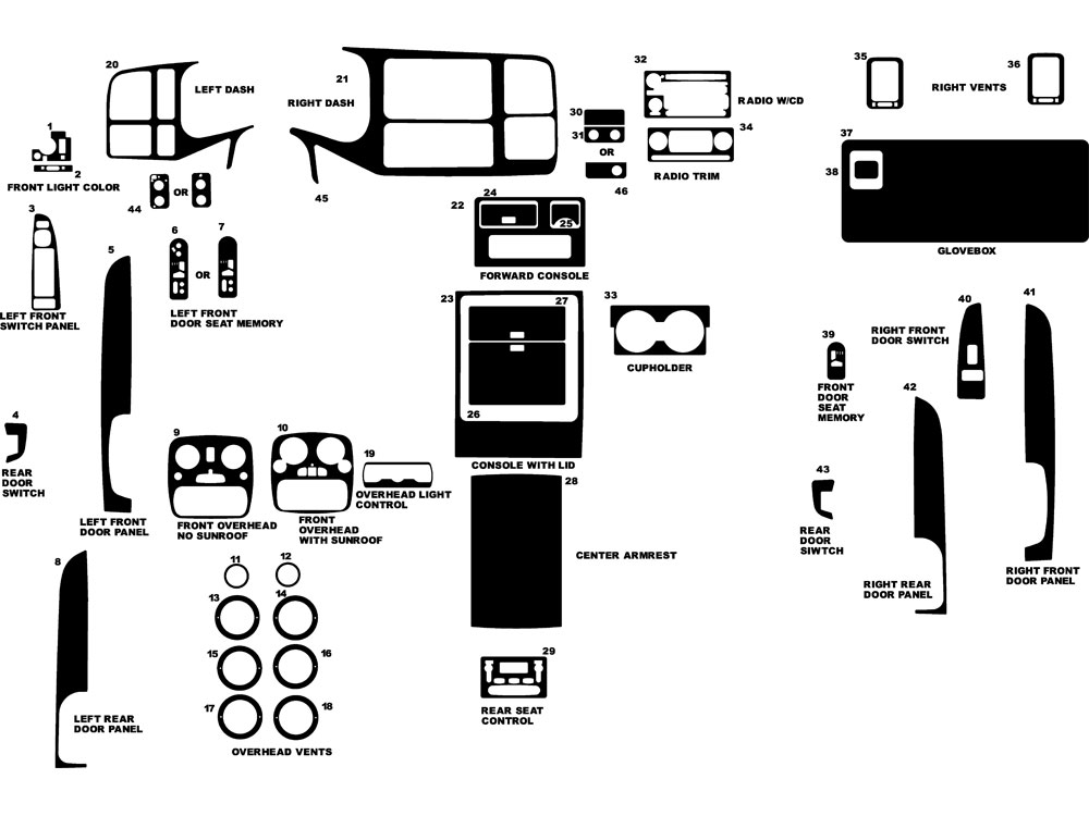 GMC Yukon Denali 2003-2006 Dash Kit Diagram