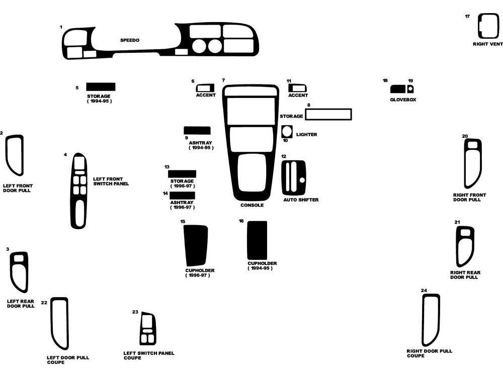 Honda Accord 19941997 Dash Kits Diy Trim Kit. Honda Accord 19941997 Dash Kit Diagram. Honda. 1994 Honda Accord Interior Diagram At Scoala.co