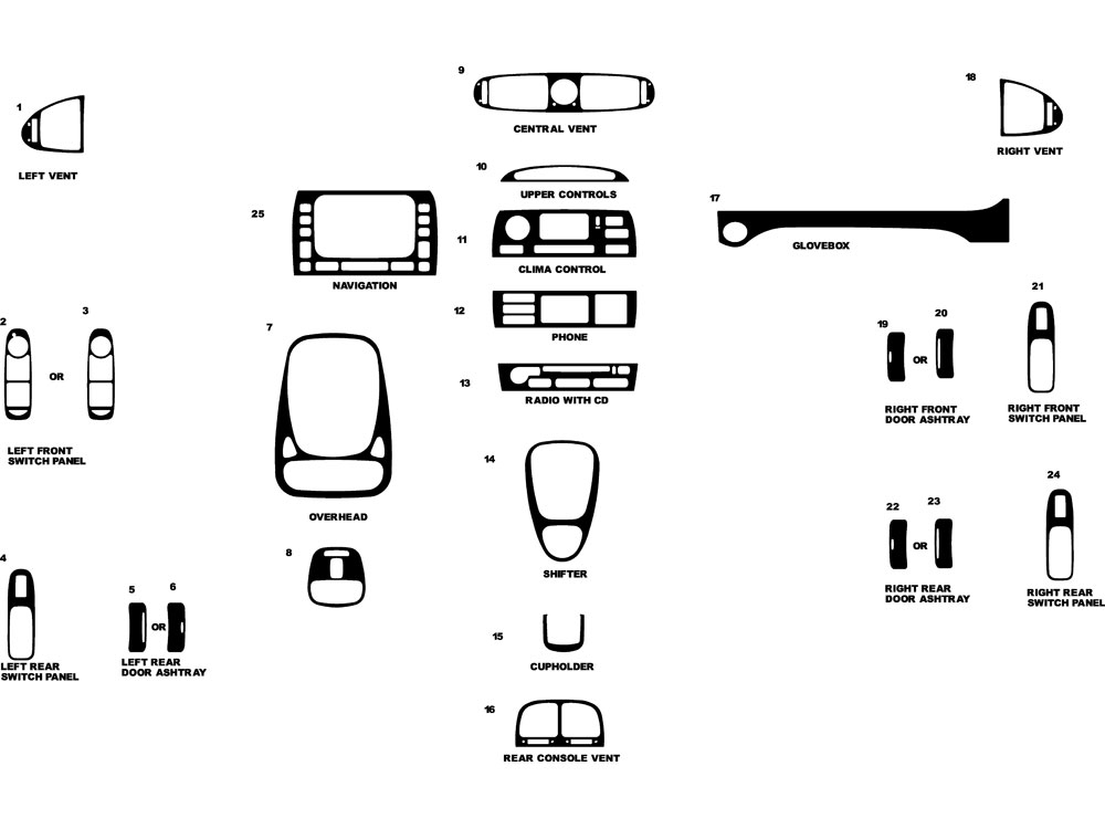 Jaguar XJ-Type 2004-2009 Dash Kit Diagram