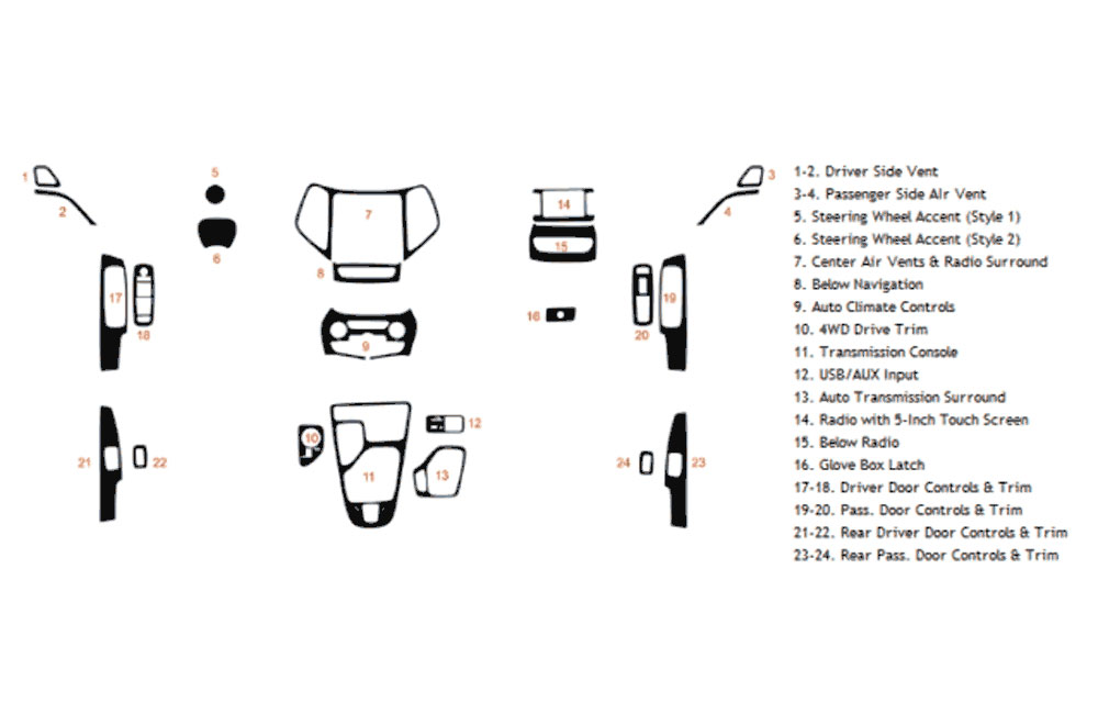 Jeep Cherokee 2014-2018 Dash Kit Diagram