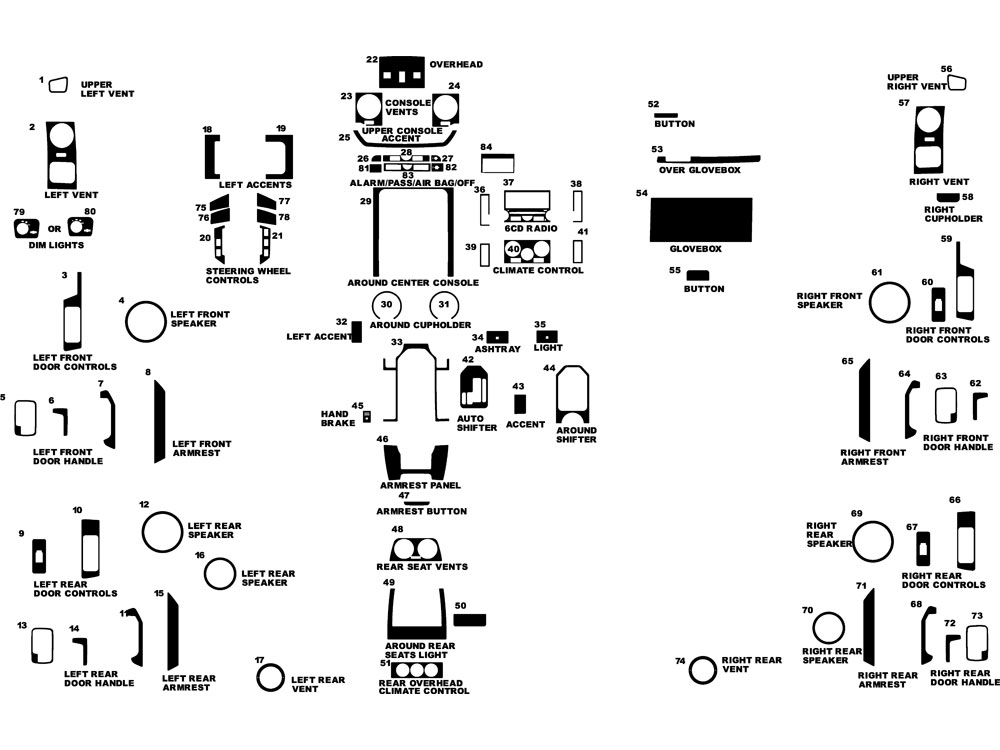 Land Rover LR3 2005-2009 Dash Kit Diagram