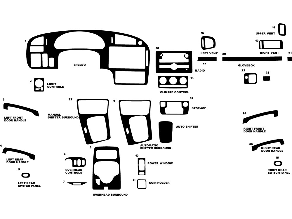 Saab 9-5 2006-2010 Dash Kit Diagram