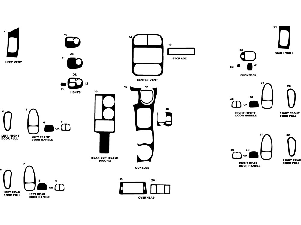 Saturn S-Series 2000-2002 Dash Kit Diagram