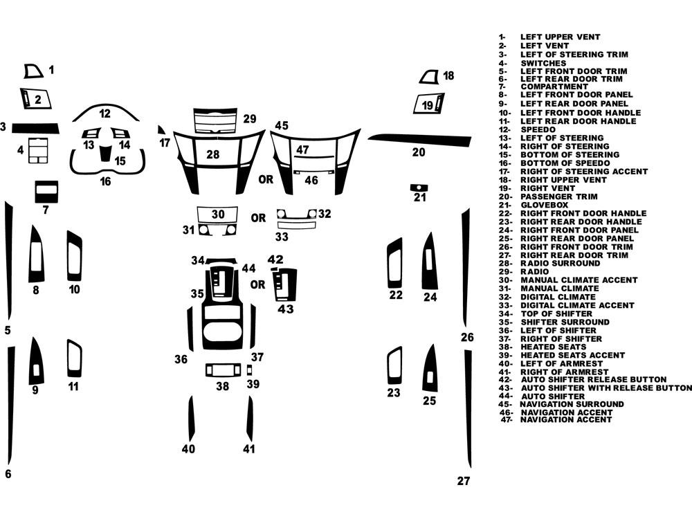Subaru Outback 2010-2013 Dash Kits | DIY Dash Trim Kit