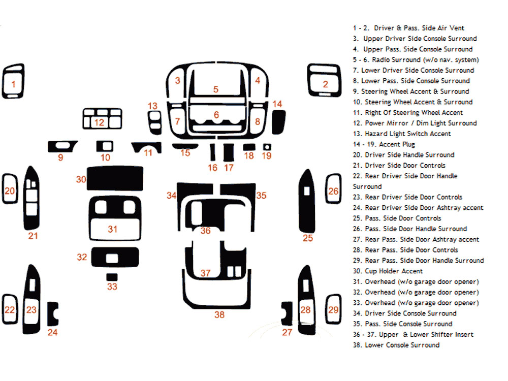 Toyota Land Cruiser 1998-2002 Dash Kit Diagram