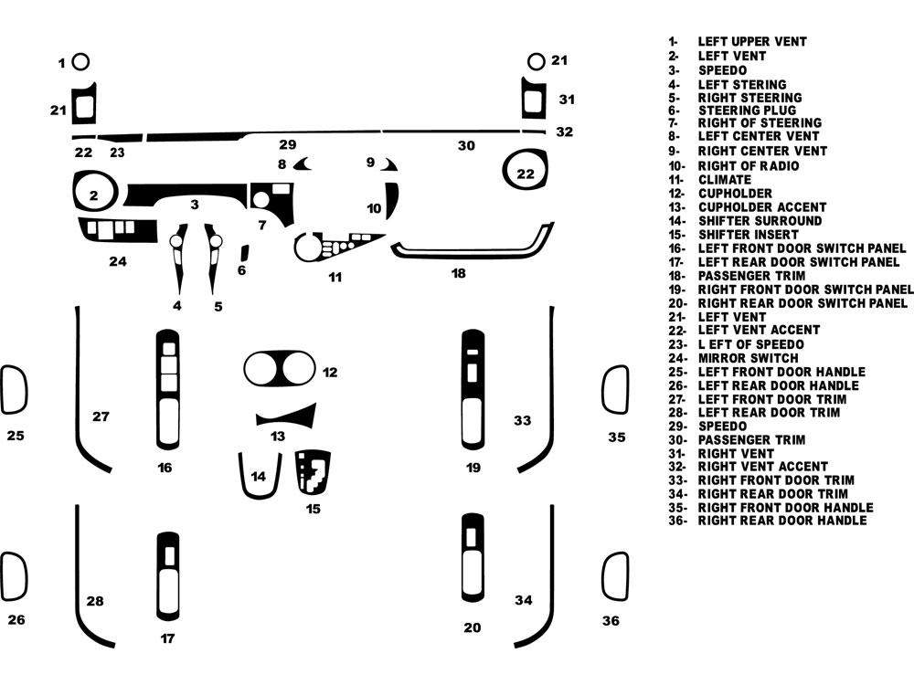 Toyota Prius C 2012 2015 Dash Kits Diy Dash Trim Kit