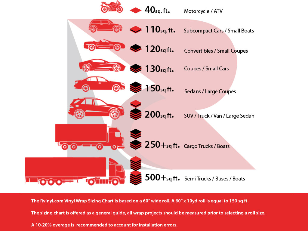 Rwraps Vehicle Wrapping Size Chart Guide