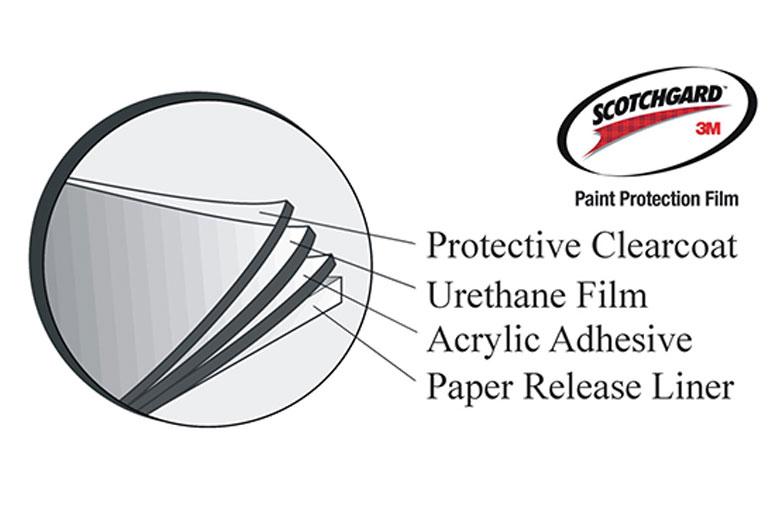 3M Universal Scotchgard Paint Protection