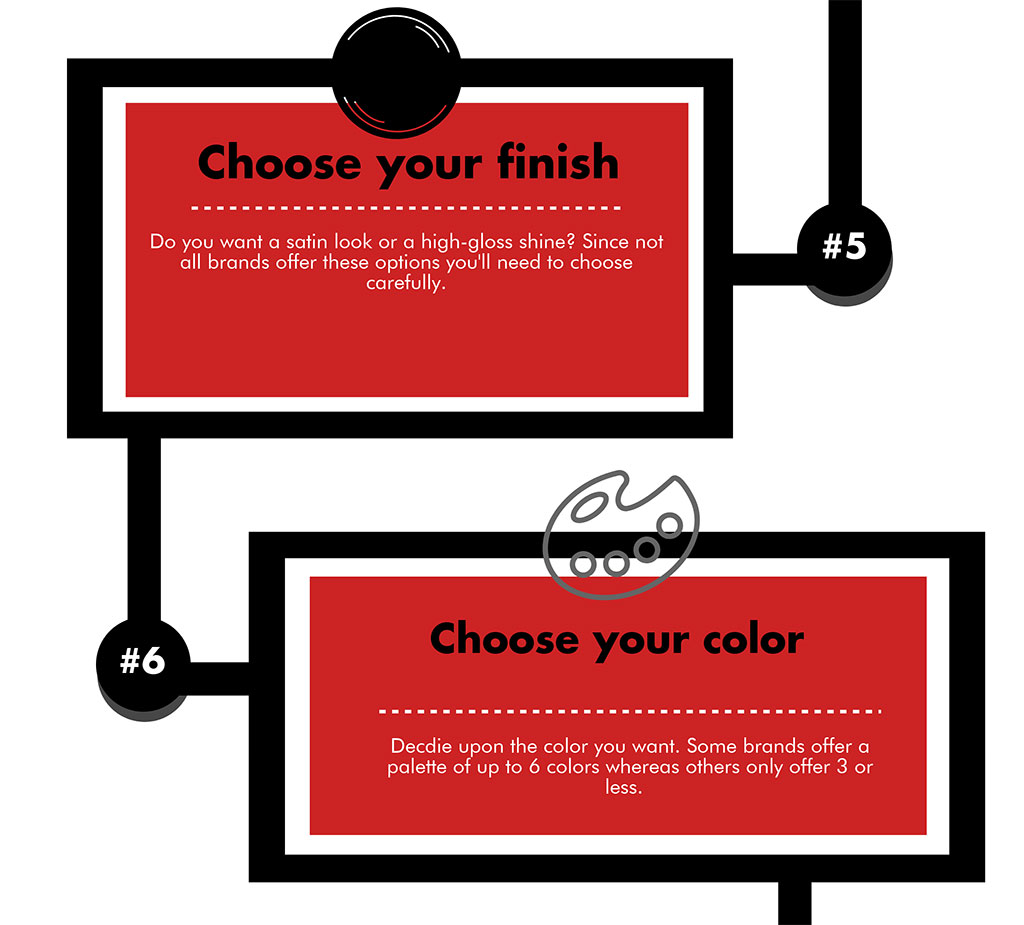 Steps 2 and 3 in Choosing Your Neon Fluorescent Vinyl