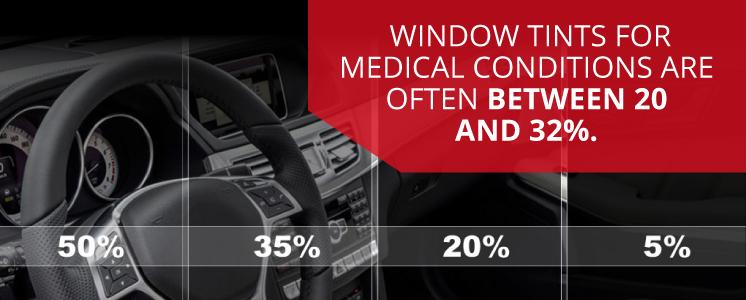medical window tint options