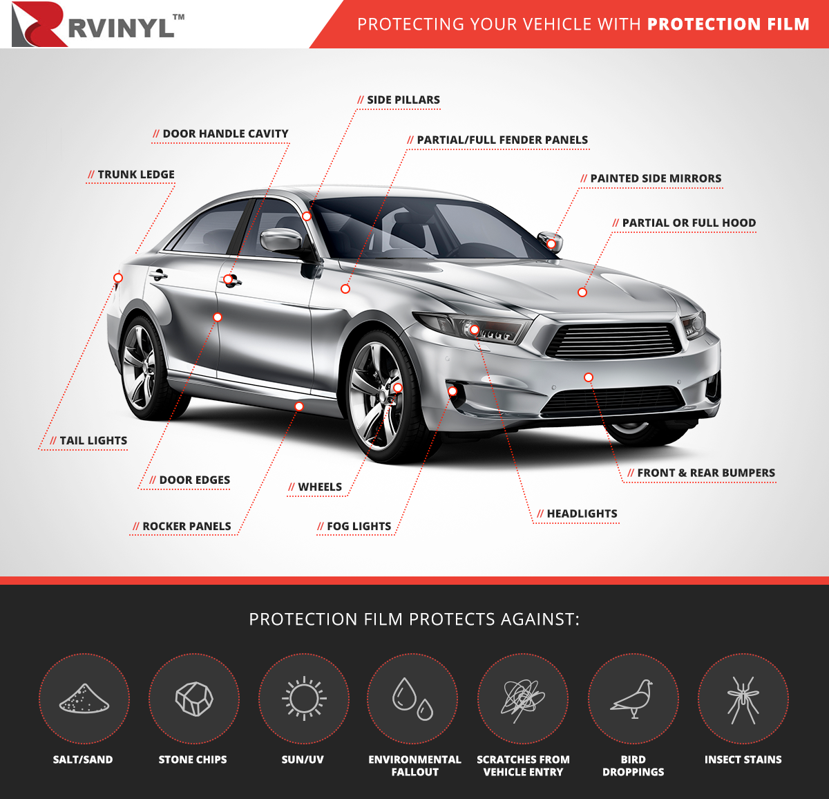 paint protection kits clear bras paint protective film